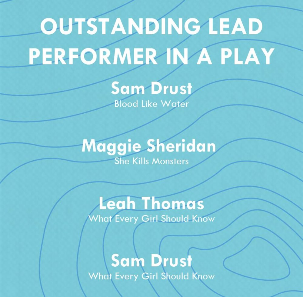 outstanding lead performer in a play-01